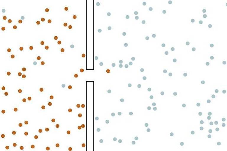 """infografia ajuda a entender melhor o termo """"achatar a curva"""""""